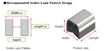 Recommended Solder Land Pattern Design